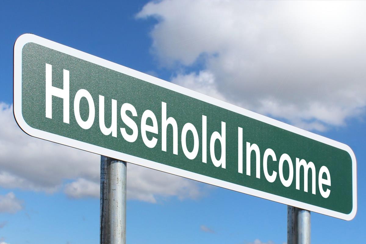 Househol income