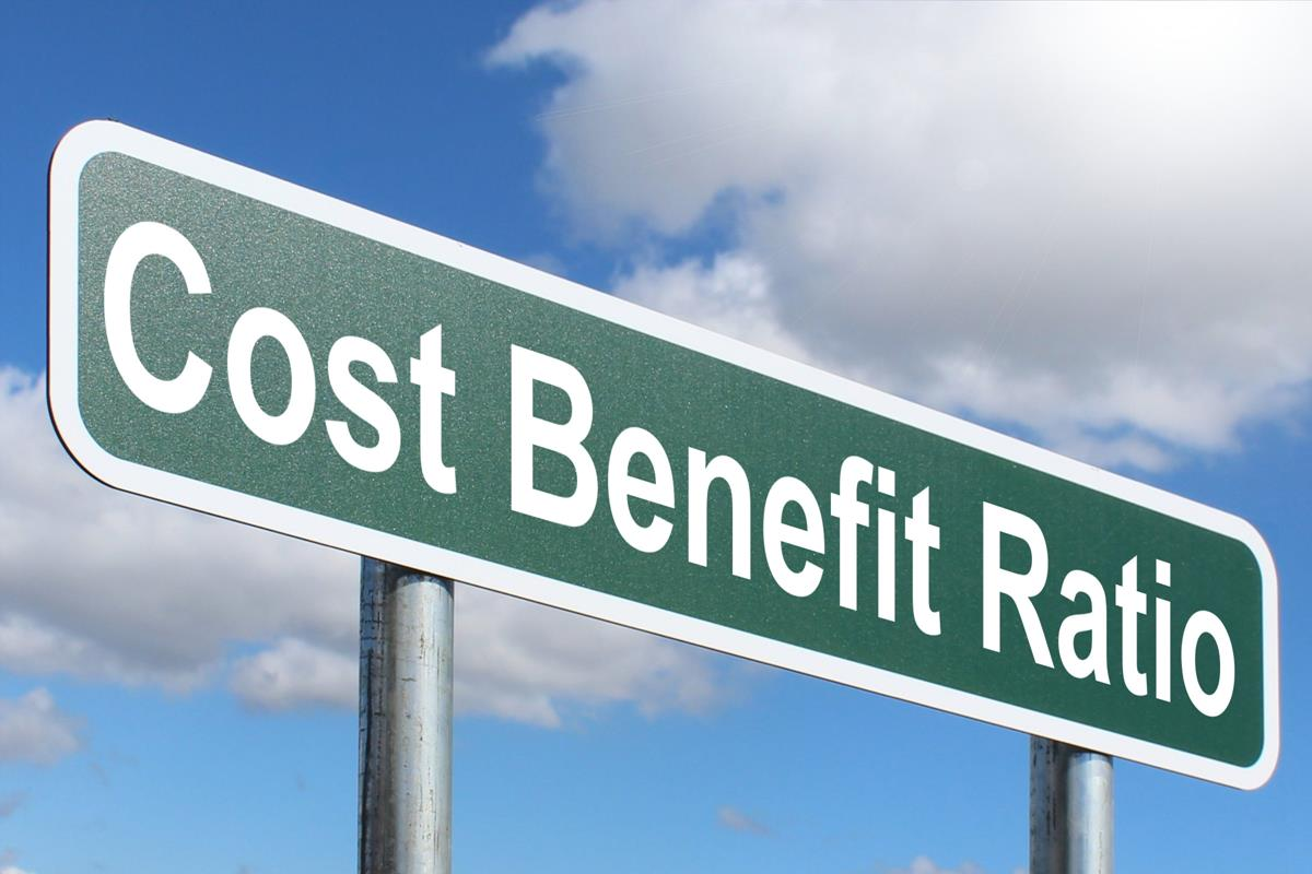 Cost Benefit Ratio